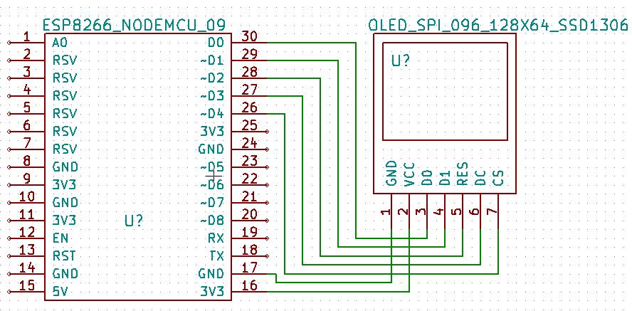 Arduino Slovakia - ESP8266 WiFi scanner
